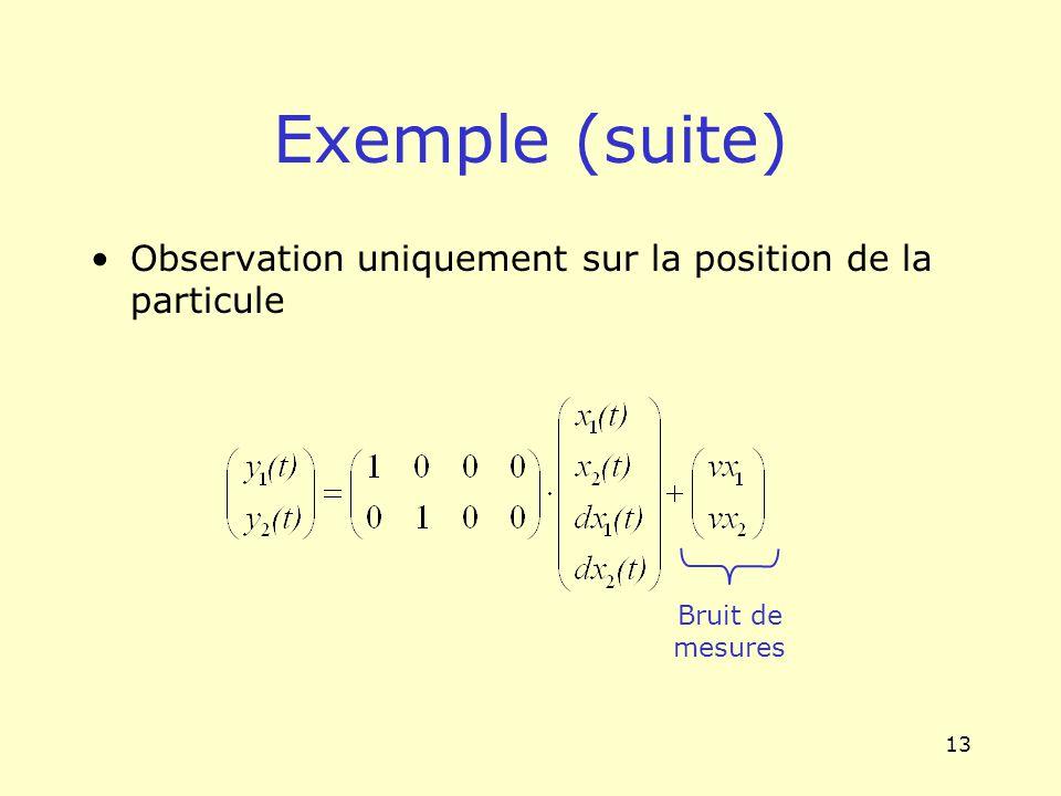 13 Exemple (suite) Observation uniquement sur la position de la particule Bruit de mesures
