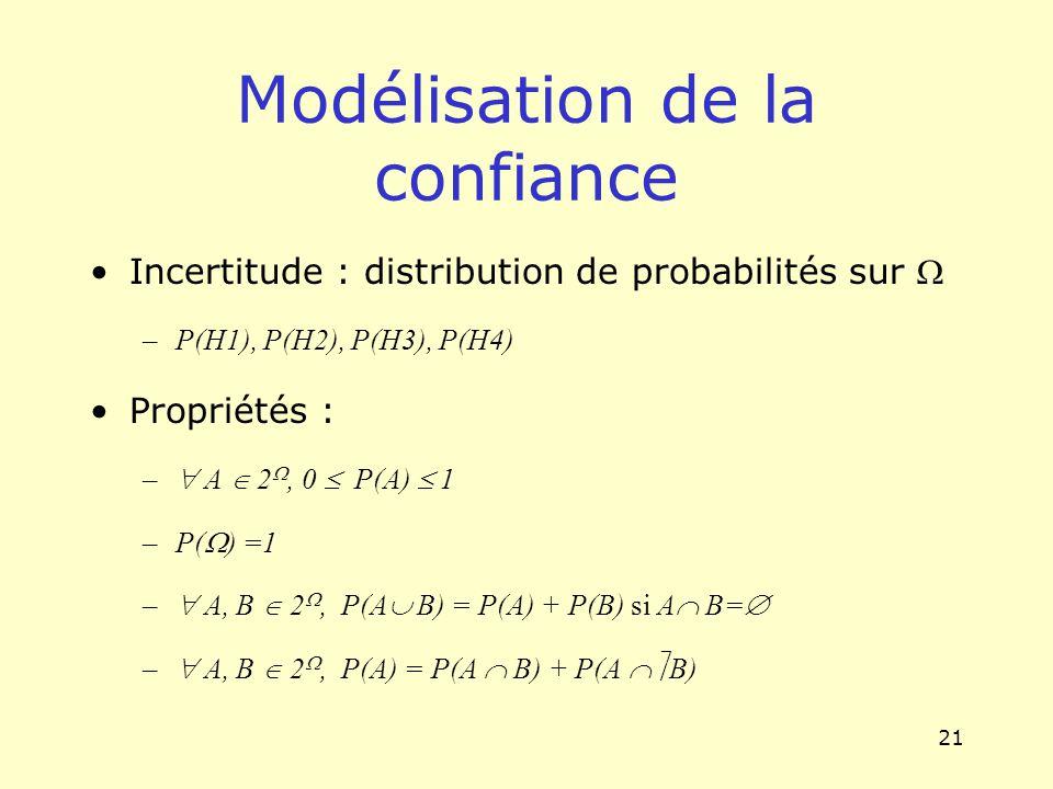 21 Modélisation de la confiance Incertitude : distribution de probabilités sur –P(H1), P(H2), P(H3), P(H4) Propriétés : – A 2, 0 P(A) 1 –P( ) =1 – A,