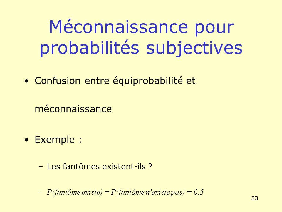 23 Méconnaissance pour probabilités subjectives Confusion entre équiprobabilité et méconnaissance Exemple : –Les fantômes existent-ils ? –P(fantôme ex