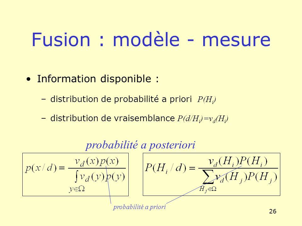 26 Fusion : modèle - mesure Information disponible : –distribution de probabilité a priori P(H i ) –distribution de vraisemblance P(d/H i )=v d (H i )