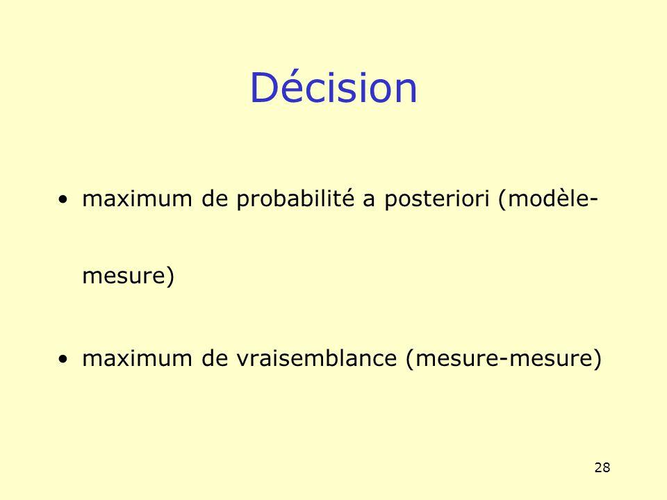 28 Décision maximum de probabilité a posteriori (modèle- mesure) maximum de vraisemblance (mesure-mesure)