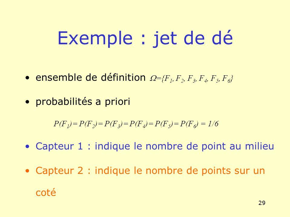 29 Exemple : jet de dé ensemble de définition ={F 1, F 2, F 3, F 4, F 5, F 6 } probabilités a priori P(F 1 )= P(F 2 )= P(F 3 )= P(F 4 )= P(F 5 )= P(F
