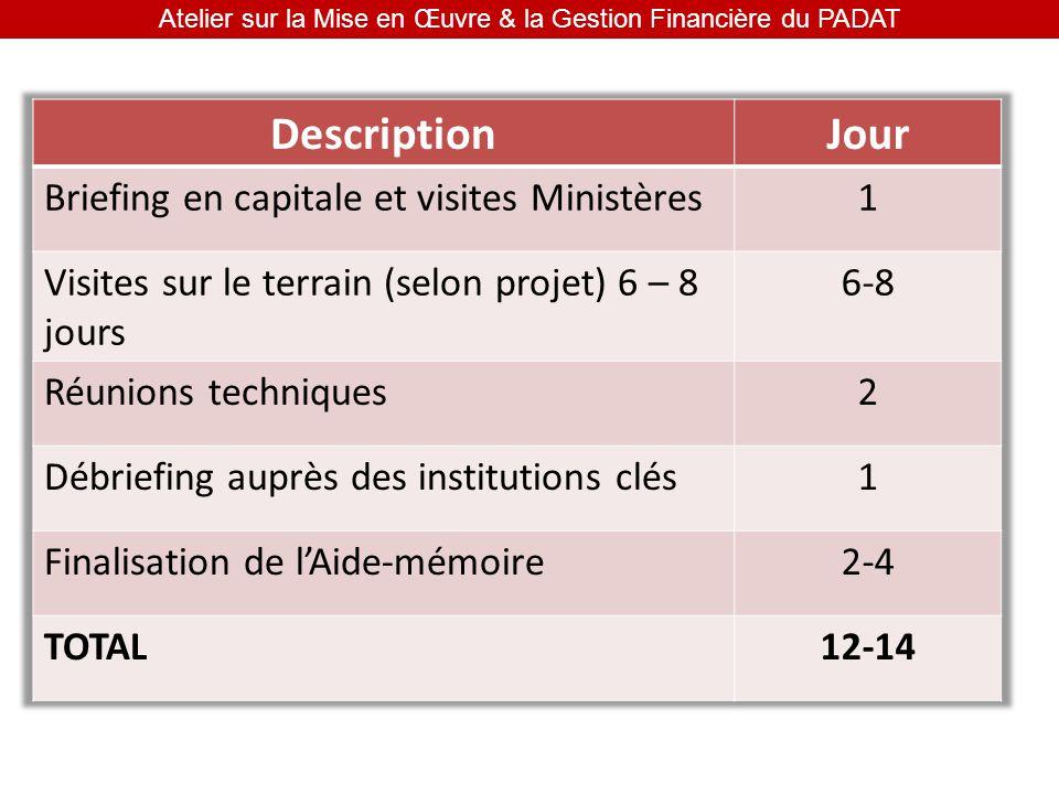 Atelier sur la Mise en Œuvre & la Gestion Financière du PADAT