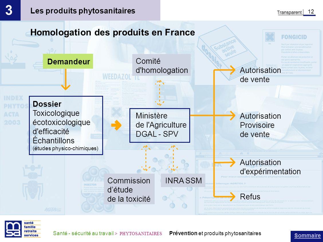 Sommaire Santé - sécurité au travail > PHYTOSANITAIRES Prévention et produits phytosanitaires Les produits phytosanitaires 3 12 Homologation des produ