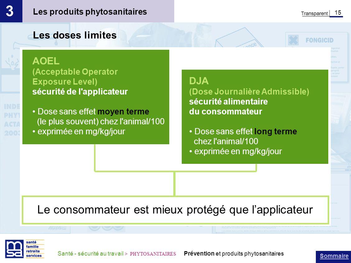 Sommaire Santé - sécurité au travail > PHYTOSANITAIRES Prévention et produits phytosanitaires Les produits phytosanitaires 3 15 Les doses limites AOEL