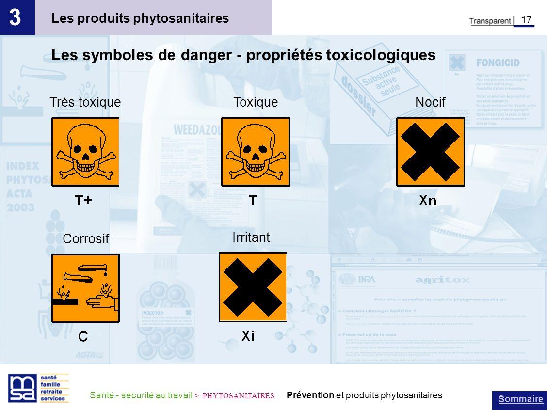 Sommaire Santé - sécurité au travail > PHYTOSANITAIRES Prévention et produits phytosanitaires Les produits phytosanitaires 3 17 Les symboles de danger