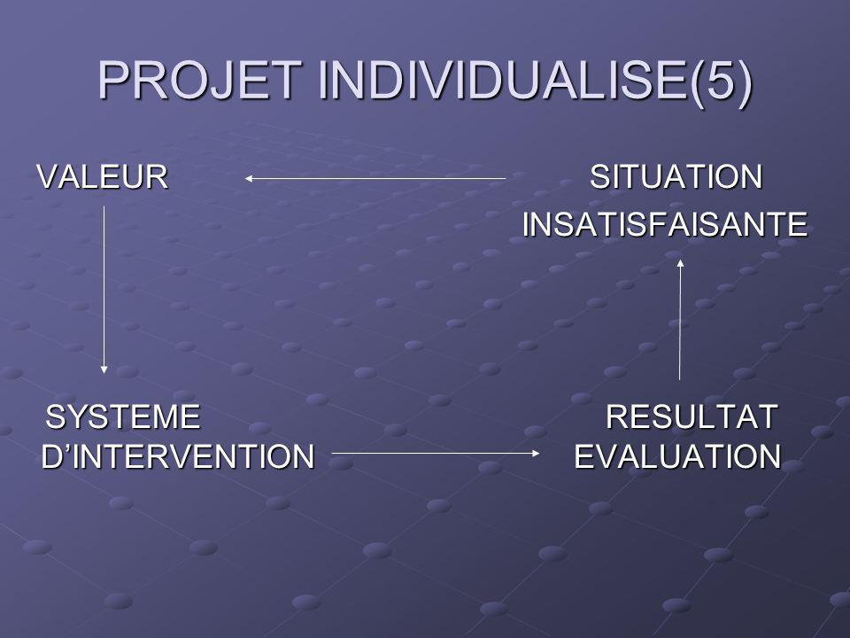PROJET INDIVIDUALISE(5) VALEUR SITUATION VALEUR SITUATION INSATISFAISANTE INSATISFAISANTE SYSTEME RESULTAT DINTERVENTION EVALUATION SYSTEME RESULTAT DINTERVENTION EVALUATION