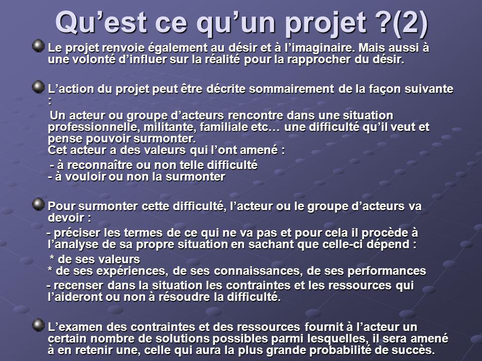 Quest ce quun projet (2) Le projet renvoie également au désir et à limaginaire.