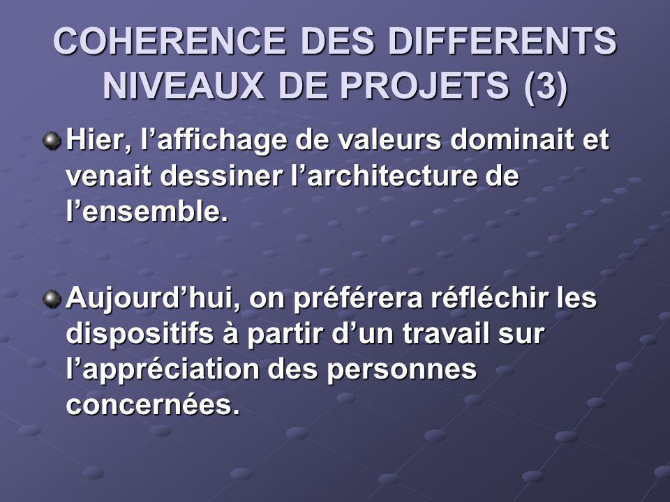 COHERENCE DES DIFFERENTS NIVEAUX DE PROJETS (3) Hier, laffichage de valeurs dominait et venait dessiner larchitecture de lensemble.