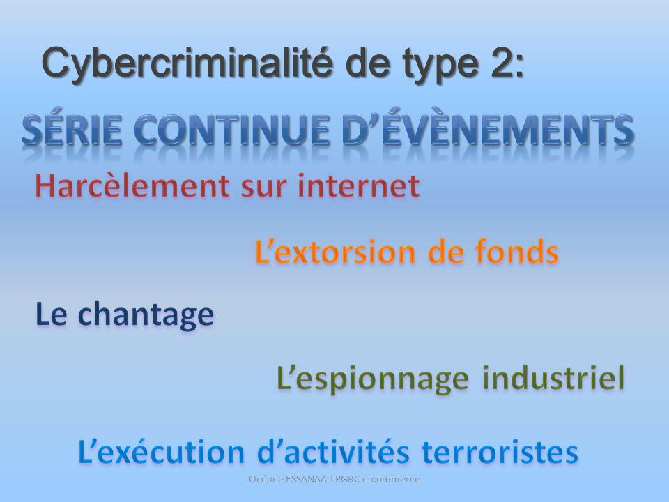 Cybercriminalité de type 2: Océane ESSANAA LPGRC e-commerce