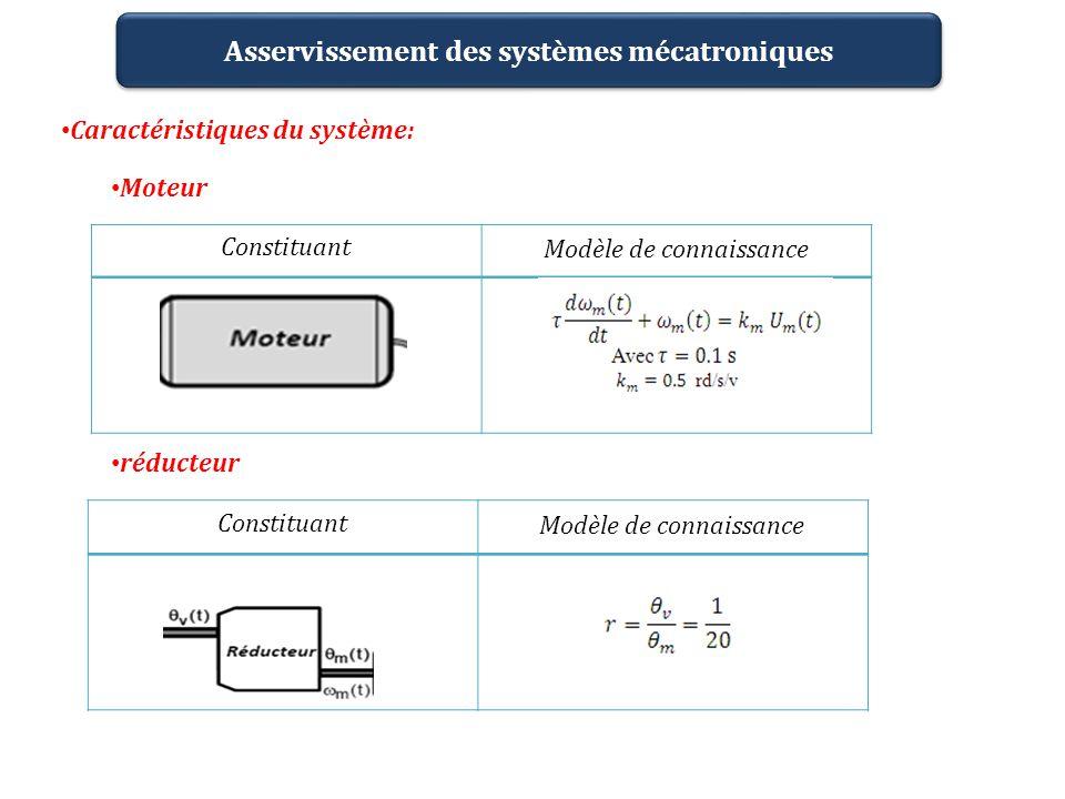 Asservissement des systèmes mécatroniques Caractéristiques du système: Moteur Constituant Modèle de connaissance Constituant Modèle de connaissance ré