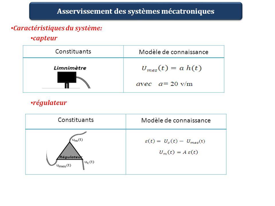 Constituants Modèle de connaissance Constituants Modèle de connaissance capteur régulateur Asservissement des systèmes mécatroniques Caractéristiques