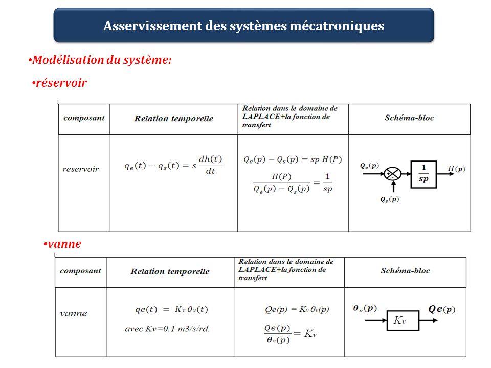 Asservissement des systèmes mécatroniques Modélisation du système: réservoir vanne