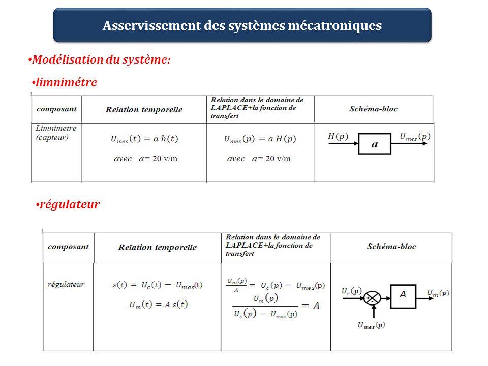 Asservissement des systèmes mécatroniques Modélisation du système: limnimétre régulateur
