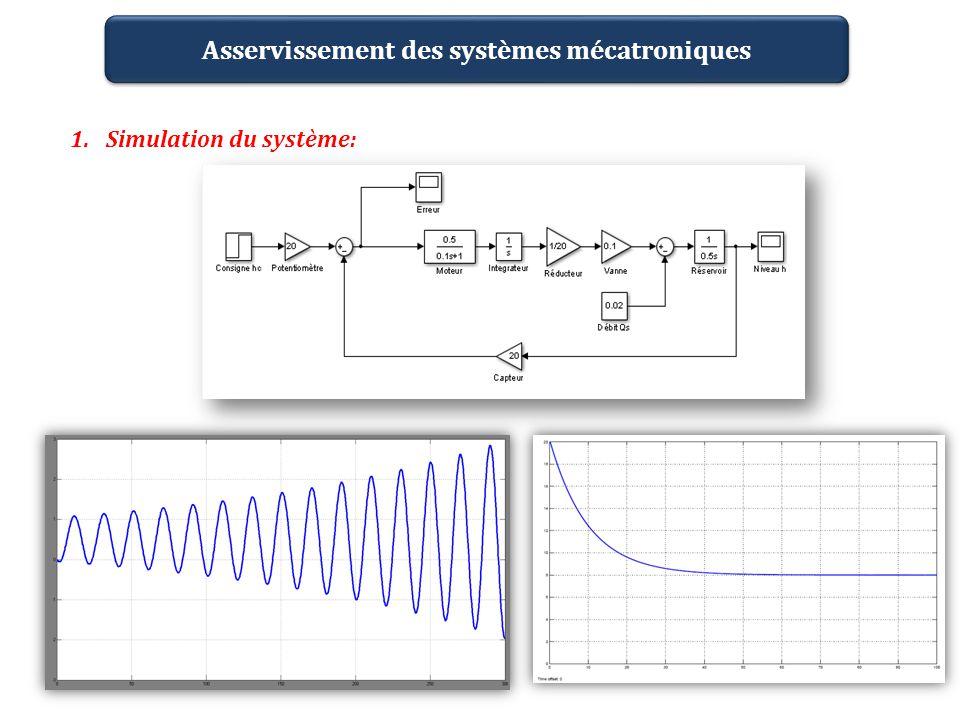 Asservissement des systèmes mécatroniques 1.Simulation du système: