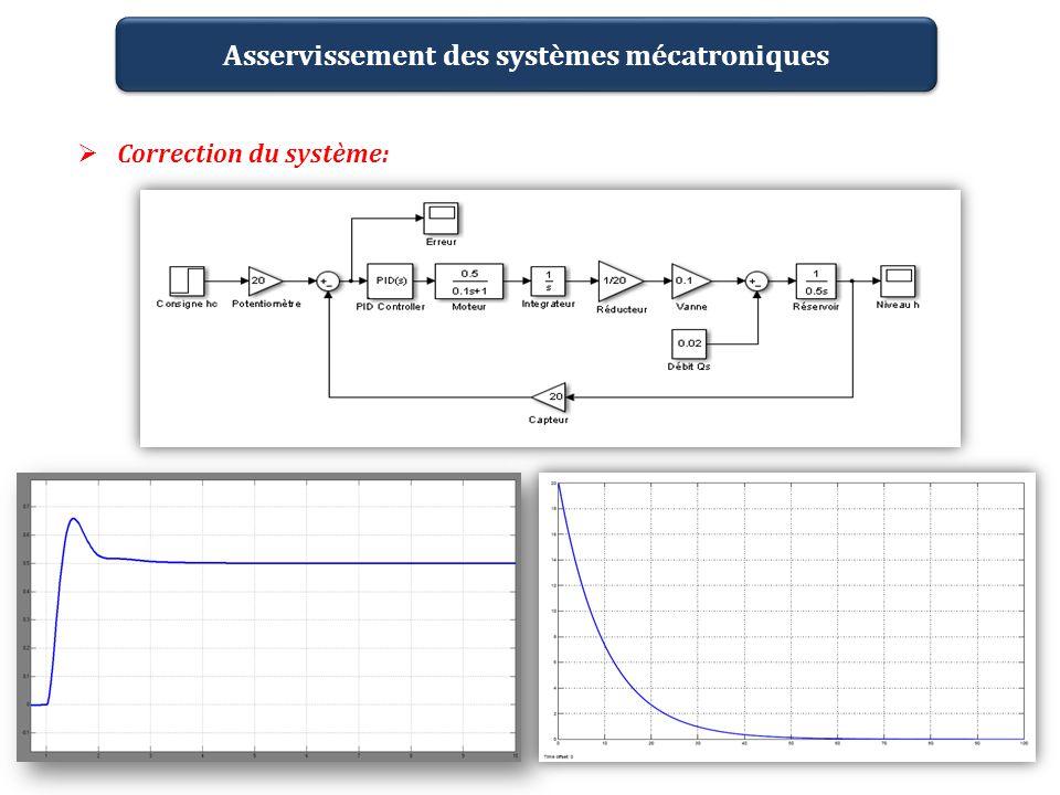 Asservissement des systèmes mécatroniques Correction du système: