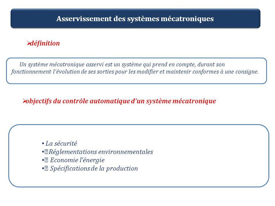 Asservissement des systèmes mécatroniques, définition Un système mécatronique asservi est un système qui prend en compte, durant son fonctionnement lé