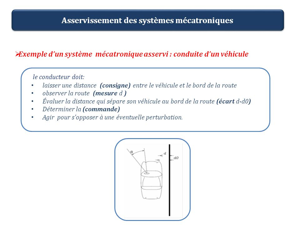 Asservissement des systèmes mécatroniques Exemple dun système mécatronique asservi : conduite dun véhicule le conducteur doit: laisser une distance (c