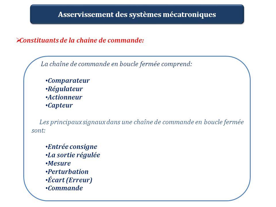 Constituants de la chaine de commande: Asservissement des systèmes mécatroniques La chaîne de commande en boucle fermée comprend: Comparateur Régulate