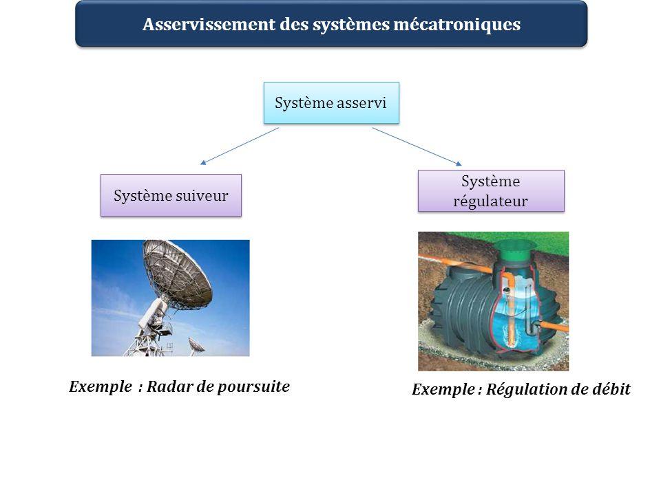 Système régulateur Système suiveur Système asservi Asservissement des systèmes mécatroniques Exemple : Régulation de débit Exemple : Radar de poursuit