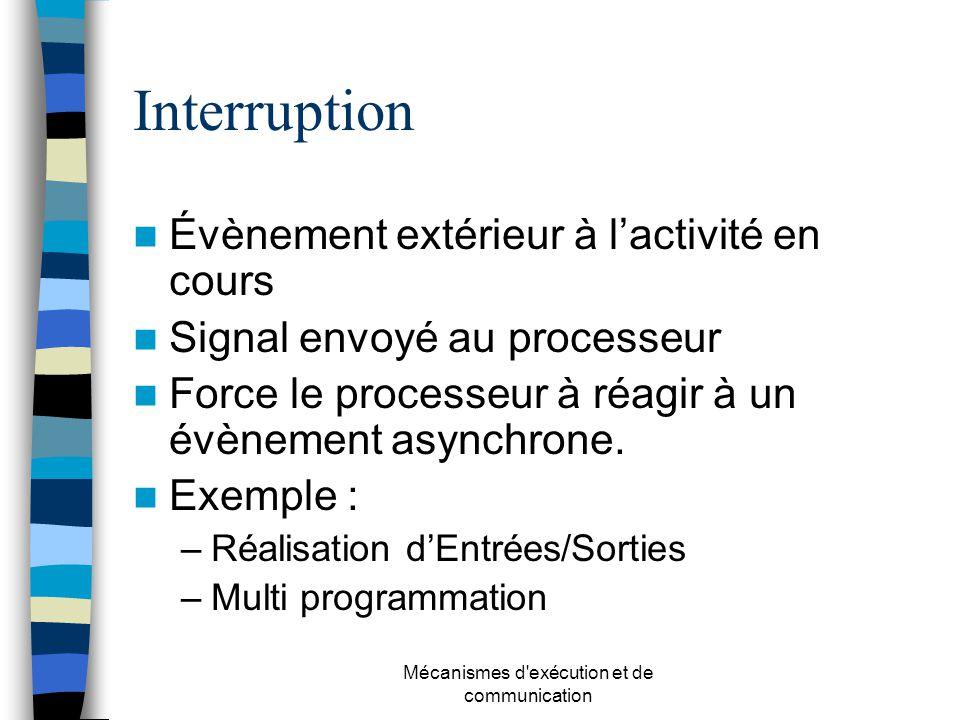 Mécanismes d'exécution et de communication Interruption Évènement extérieur à lactivité en cours Signal envoyé au processeur Force le processeur à réa