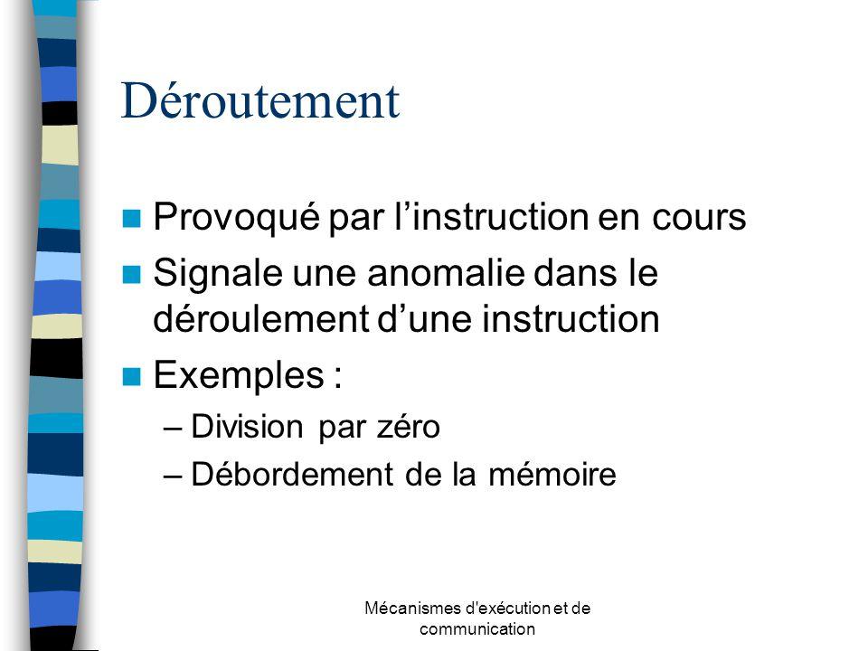 Mécanismes d'exécution et de communication Déroutement Provoqué par linstruction en cours Signale une anomalie dans le déroulement dune instruction Ex