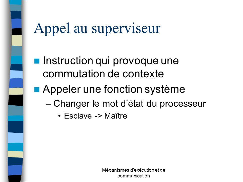 Mécanismes d'exécution et de communication Appel au superviseur Instruction qui provoque une commutation de contexte Appeler une fonction système –Cha