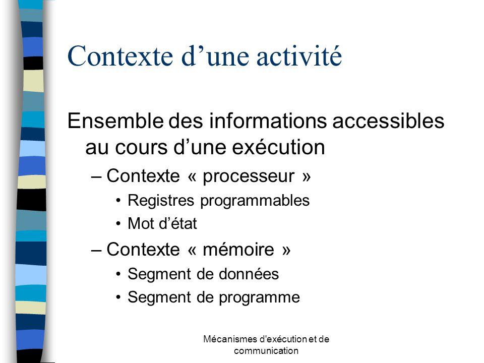 Mécanismes d'exécution et de communication Contexte dune activité Ensemble des informations accessibles au cours dune exécution –Contexte « processeur