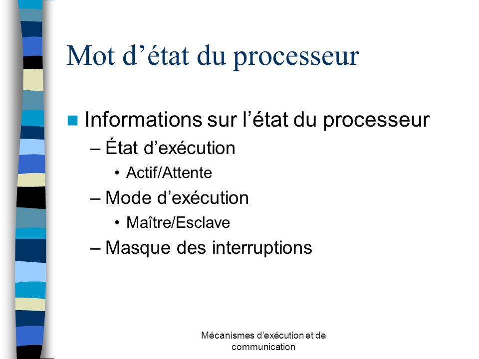 Mécanismes d'exécution et de communication Mot détat du processeur Informations sur létat du processeur –État dexécution Actif/Attente –Mode dexécutio