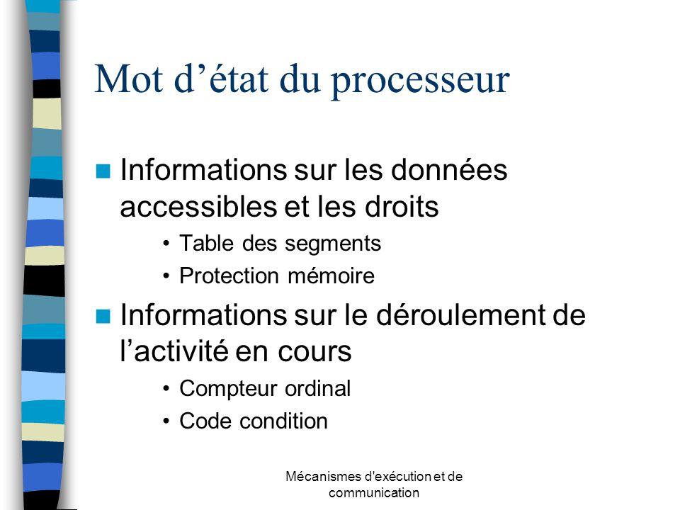 Mécanismes d'exécution et de communication Mot détat du processeur Informations sur les données accessibles et les droits Table des segments Protectio