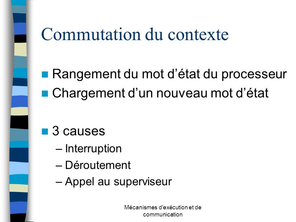 Mécanismes d'exécution et de communication Commutation du contexte Rangement du mot détat du processeur Chargement dun nouveau mot détat 3 causes –Int