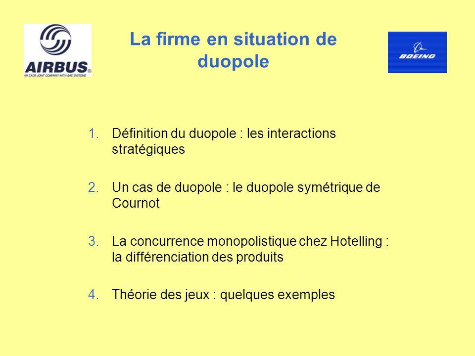 La firme en situation de duopole 1.Définition du duopole : les interactions stratégiques 2.Un cas de duopole : le duopole symétrique de Cournot 3.La c