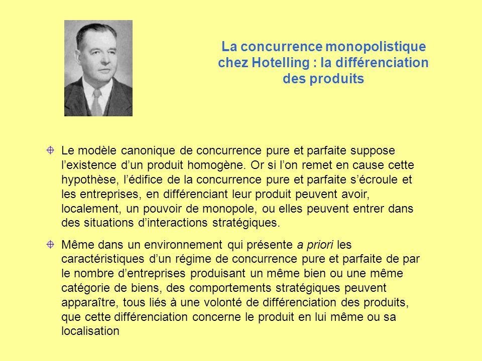 La concurrence monopolistique chez Hotelling : la différenciation des produits Le modèle canonique de concurrence pure et parfaite suppose lexistence