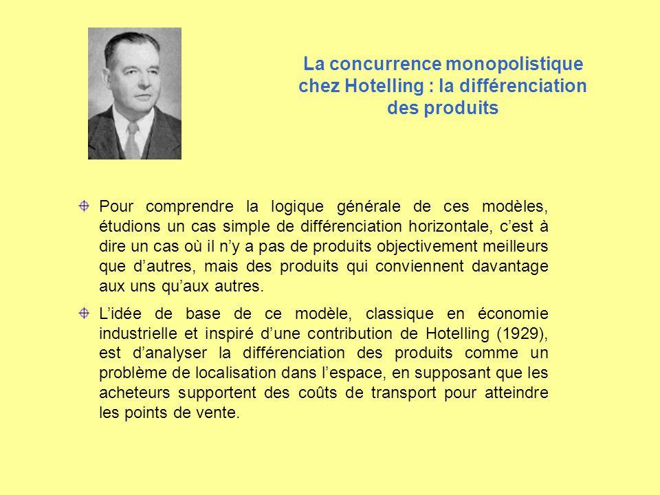 Pour comprendre la logique générale de ces modèles, étudions un cas simple de différenciation horizontale, cest à dire un cas où il ny a pas de produi