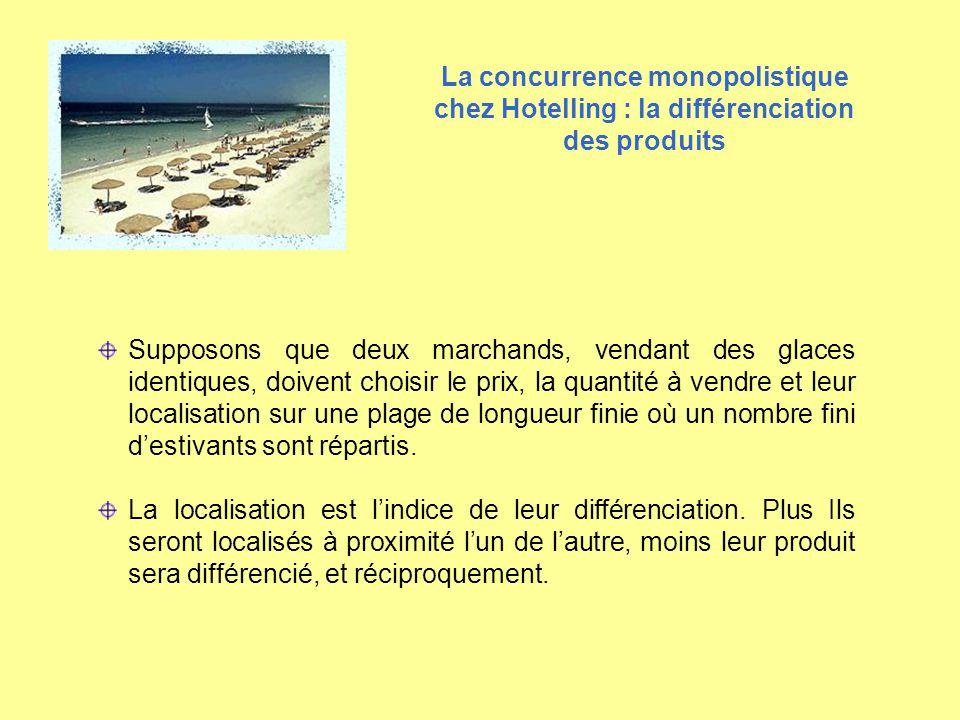 Supposons que deux marchands, vendant des glaces identiques, doivent choisir le prix, la quantité à vendre et leur localisation sur une plage de longu