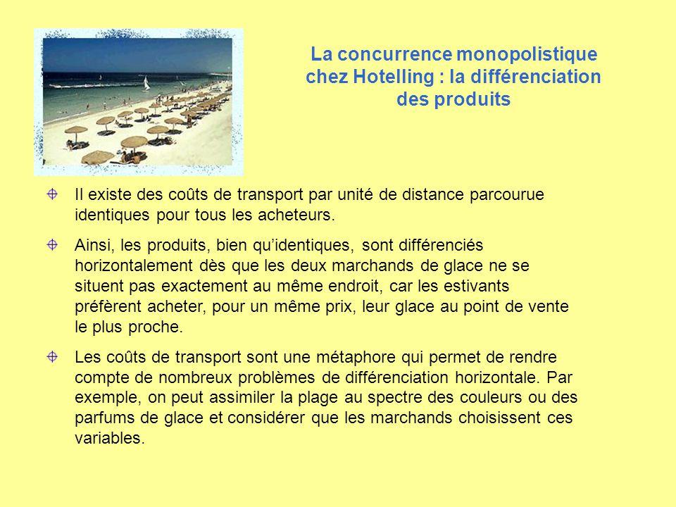 Il existe des coûts de transport par unité de distance parcourue identiques pour tous les acheteurs. Ainsi, les produits, bien quidentiques, sont diff