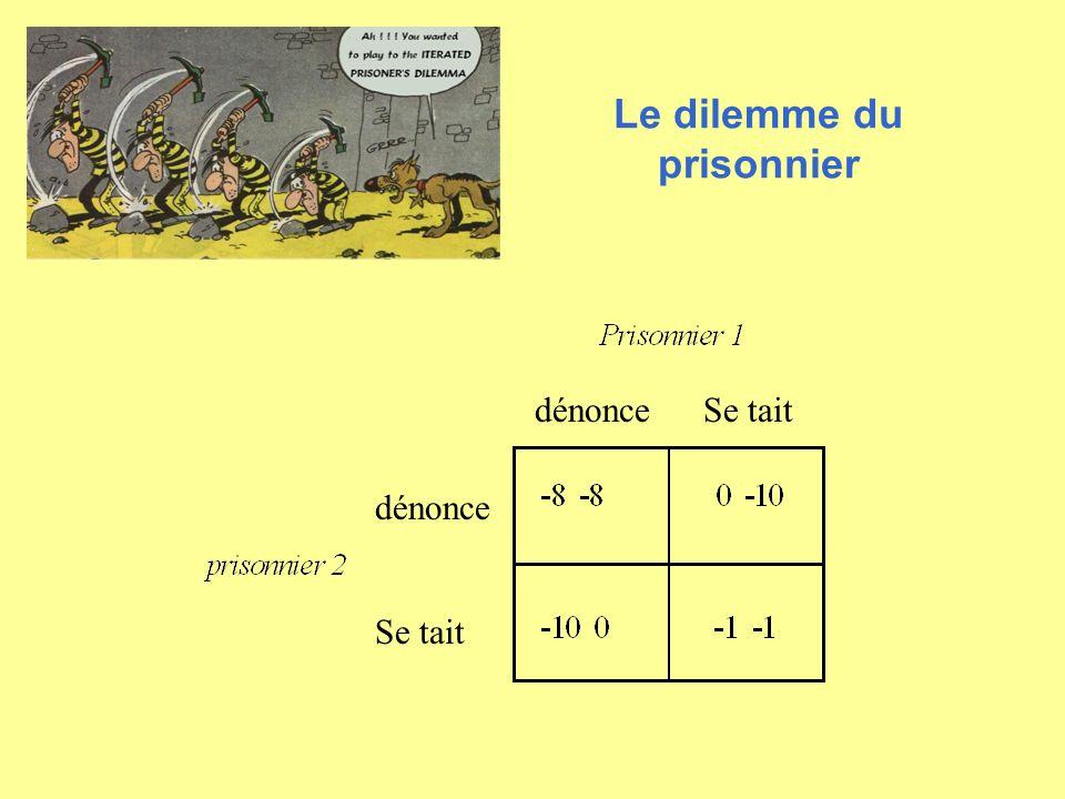 Le dilemme du prisonnier dénonce Se tait