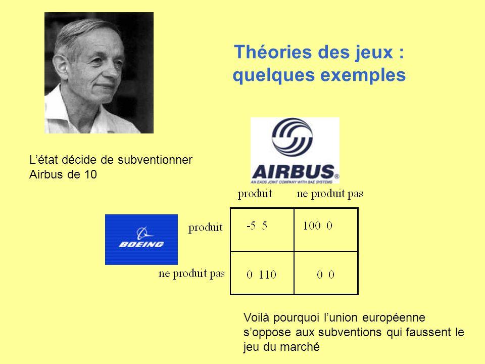Létat décide de subventionner Airbus de 10 Voilà pourquoi lunion européenne soppose aux subventions qui faussent le jeu du marché