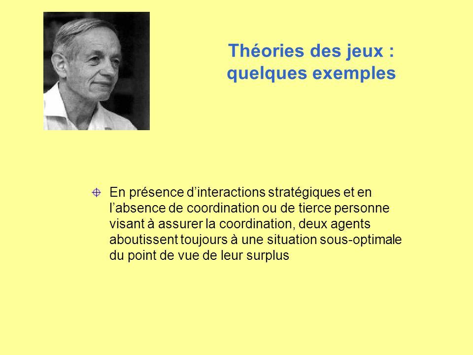 Théories des jeux : quelques exemples En présence dinteractions stratégiques et en labsence de coordination ou de tierce personne visant à assurer la