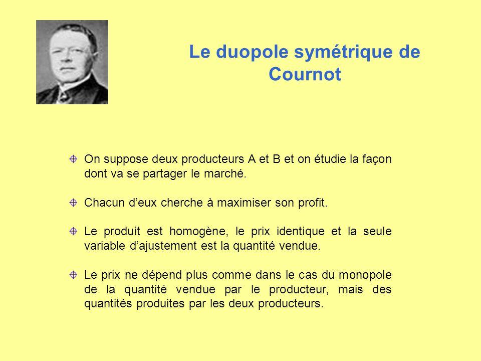 Le duopole symétrique de Cournot On suppose deux producteurs A et B et on étudie la façon dont va se partager le marché. Chacun deux cherche à maximis