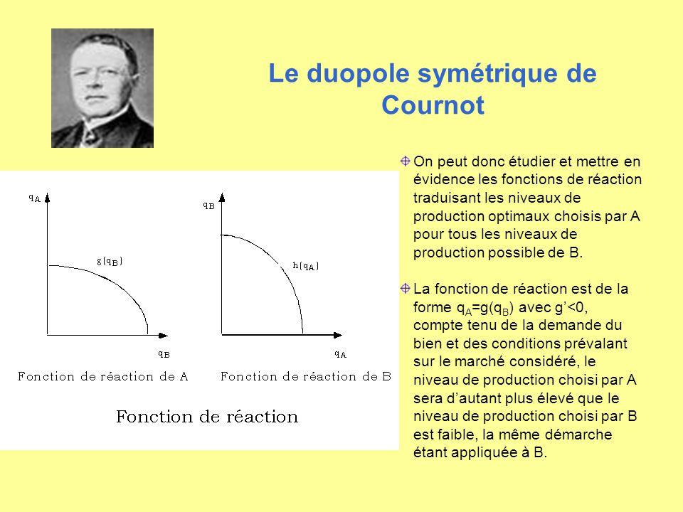 On peut donc étudier et mettre en évidence les fonctions de réaction traduisant les niveaux de production optimaux choisis par A pour tous les niveaux