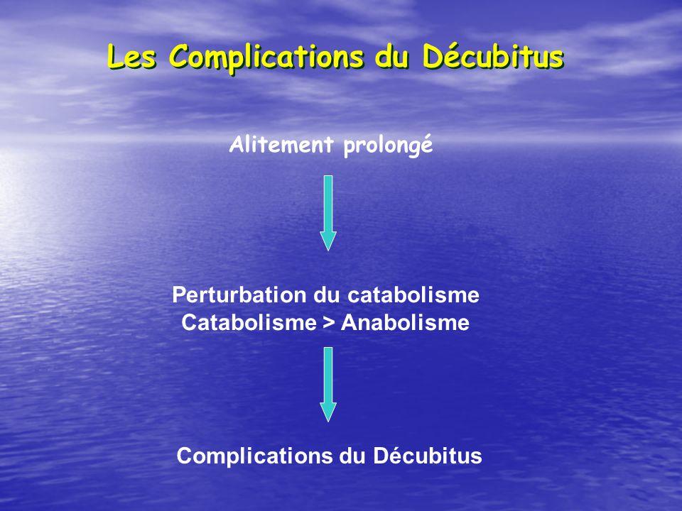 Les Complications du Décubitus Alitement prolongé Perturbation du catabolisme Catabolisme > Anabolisme Complications du Décubitus