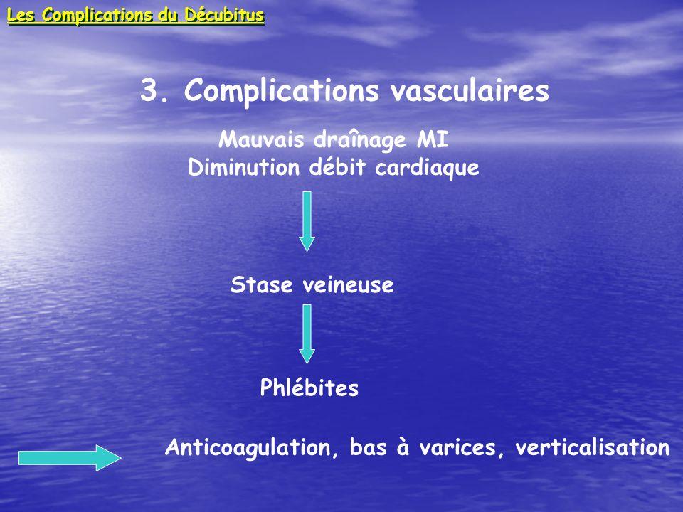 3. Complications vasculaires Mauvais draînage MI Diminution débit cardiaque Stase veineuse Phlébites Anticoagulation, bas à varices, verticalisation L