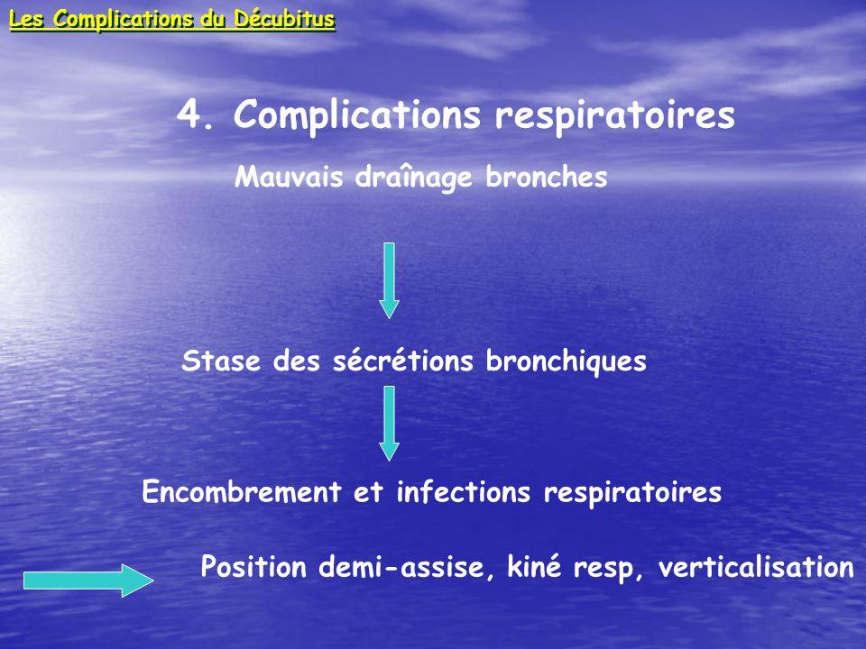 4. Complications respiratoires Mauvais draînage bronches Stase des sécrétions bronchiques Encombrement et infections respiratoires Position demi-assis