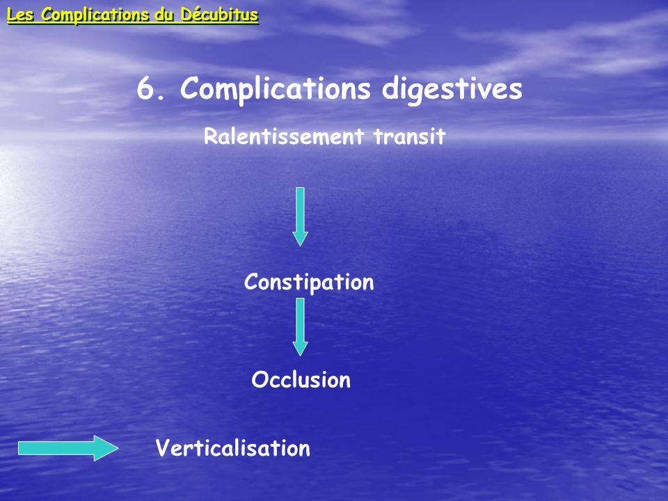 6. Complications digestives Ralentissement transit Constipation Occlusion Verticalisation Les Complications du Décubitus