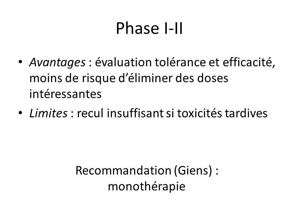Phase I-II Avantages : évaluation tolérance et efficacité, moins de risque déliminer des doses intéressantes Limites : recul insuffisant si toxicités