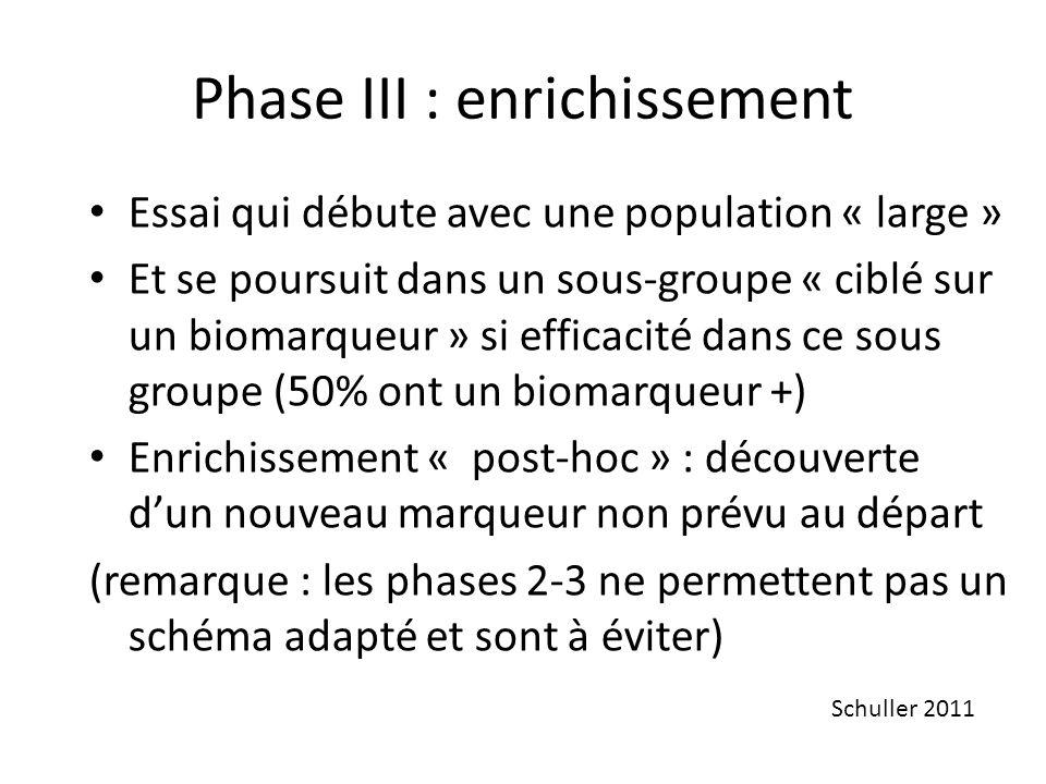 Phase III : enrichissement Essai qui débute avec une population « large » Et se poursuit dans un sous-groupe « ciblé sur un biomarqueur » si efficacit