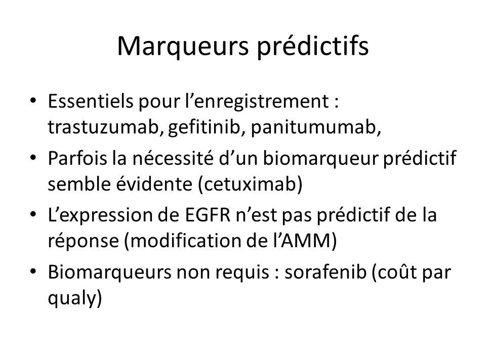 Marqueurs prédictifs Essentiels pour lenregistrement : trastuzumab, gefitinib, panitumumab, Parfois la nécessité dun biomarqueur prédictif semble évid