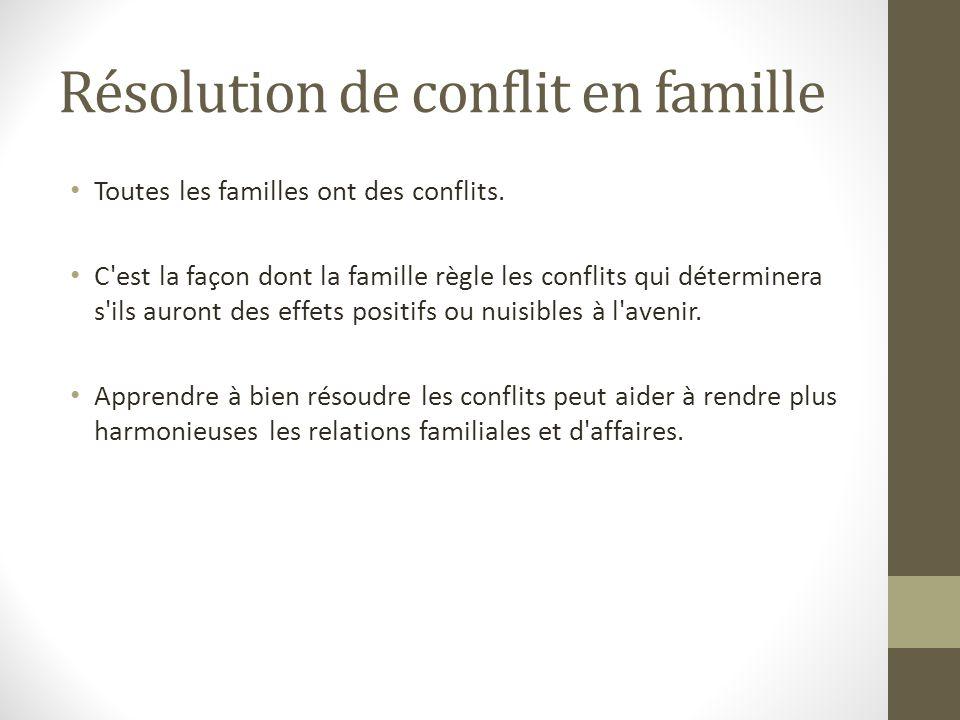 Résolution de conflit en famille Toutes les familles ont des conflits. C'est la façon dont la famille règle les conflits qui déterminera s'ils auro