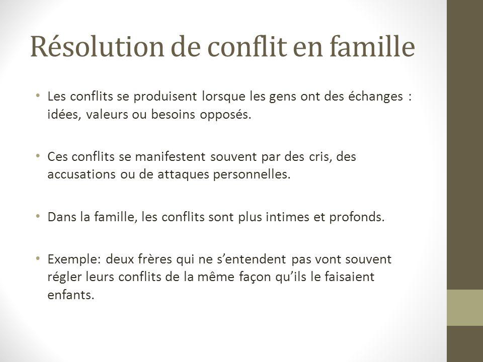 Résolution de conflit en famille Les conflits se produisent lorsque les gens ont des échanges : idées, valeurs ou besoins opposés. Ces conflits se man